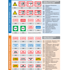 Знаки безопасности, плакаты охраны труда